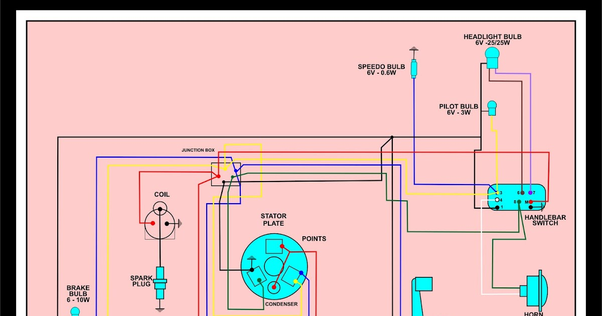 vespa maker wiring diagram vespa rh vespamaker blogspot com Vespa P200 Wiring-Diagram Light Switch Wiring Diagram