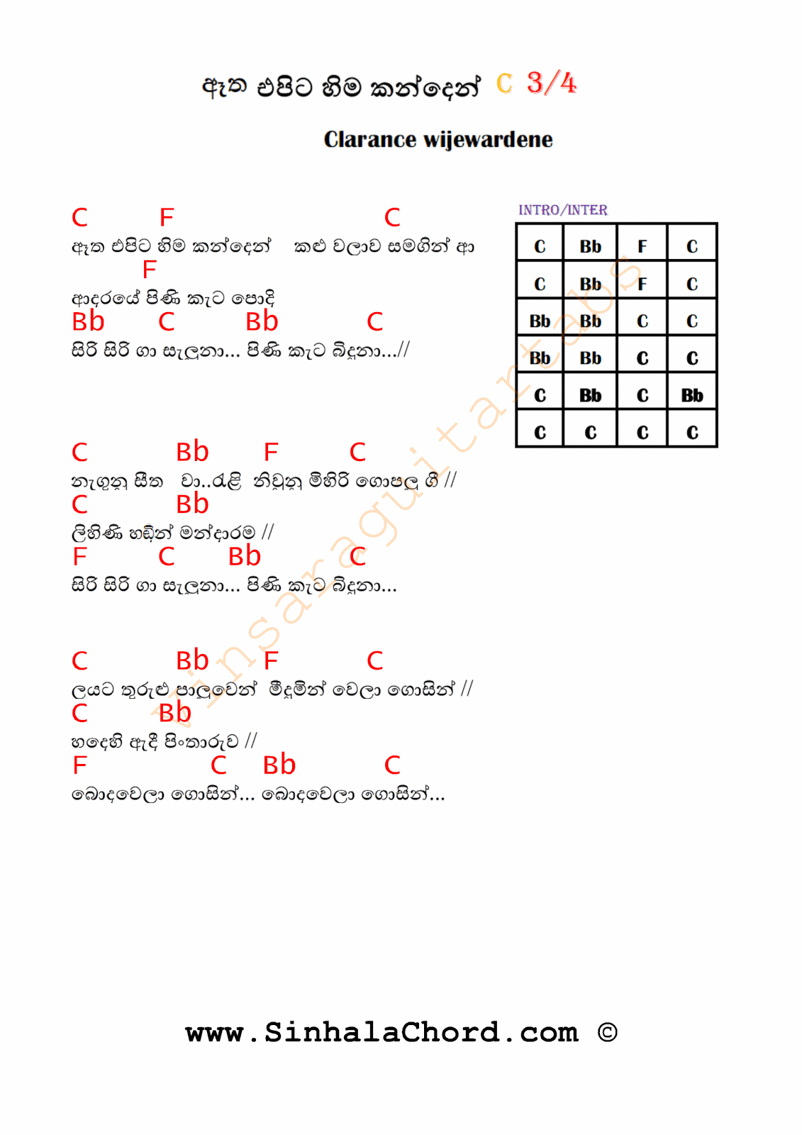 Etha Epita Hima Kanden Guitar Chords : Sinhala Guitar Chords:Sinhala Songs Chords:Guitar Tabs ...