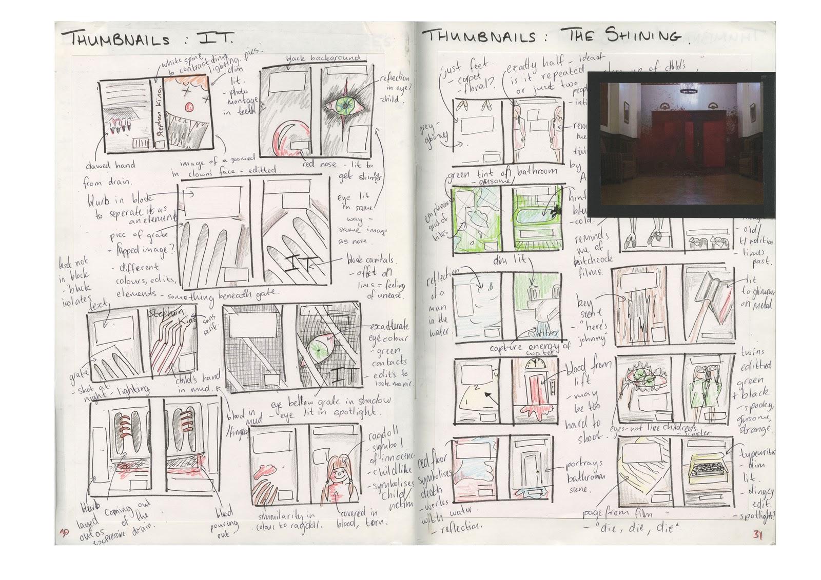 Thumbnail Sketch Examples Use Thumbnail Sketches And
