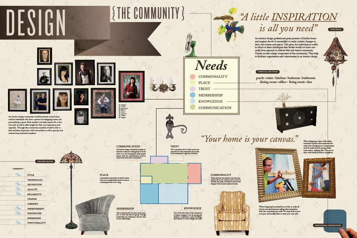 Design Blog September 2010