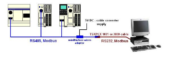 twidors485 plc (pac) scada solutions programming animating twido via twido plc wiring diagram at cos-gaming.co