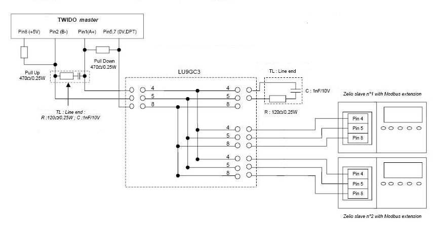tesys1 plc (pac) scada solutions october 2010 twido plc wiring diagram at cos-gaming.co