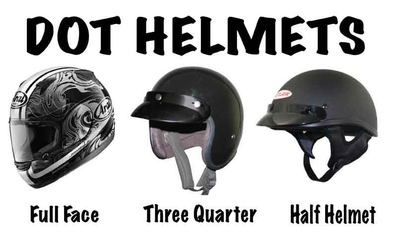the motorcycle helmet law Pennsylvania law requires that any person who operates or rides a motorcycle (including an autocycle) must wear protective headgear unless he or she is over 21 years.