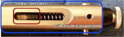 marcadora