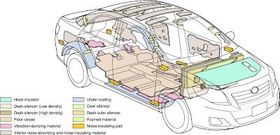 Fitur Kenyamanan Toyota New Altis