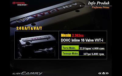Spesifikasi Toyota Camry 2010