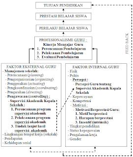 Kerangka proposal tesis kualitatif cv of computer professional