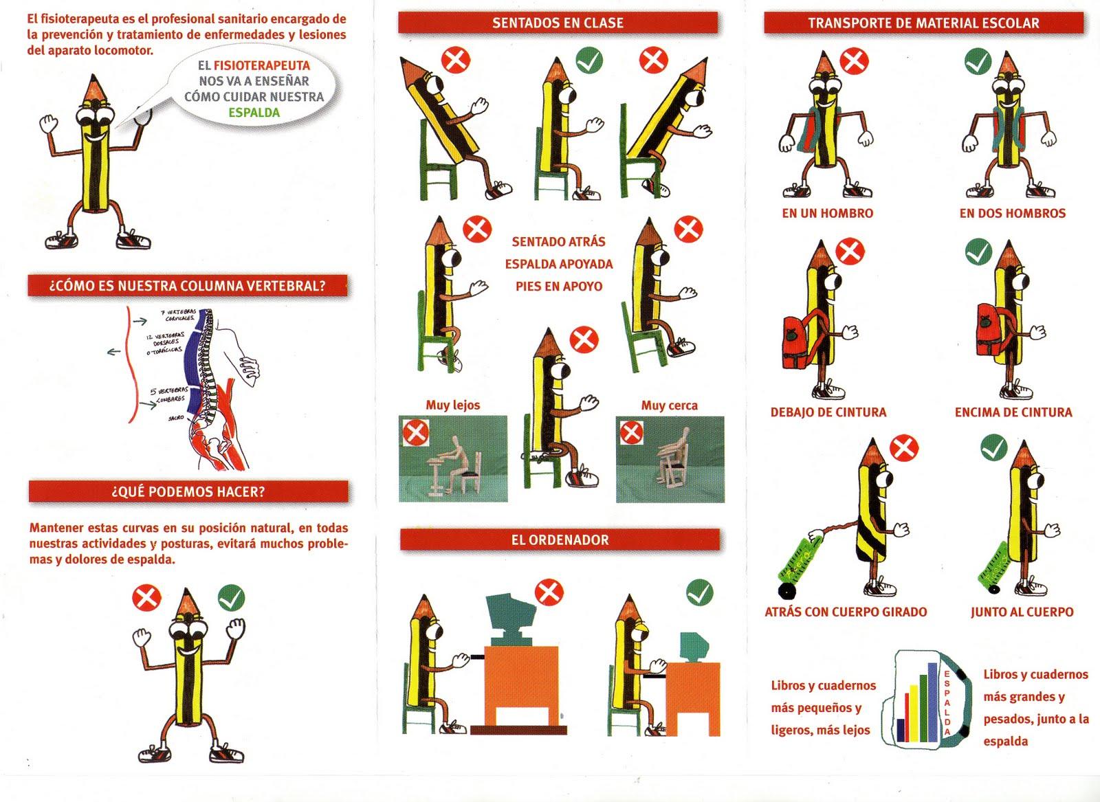 higiene postural lumbar: