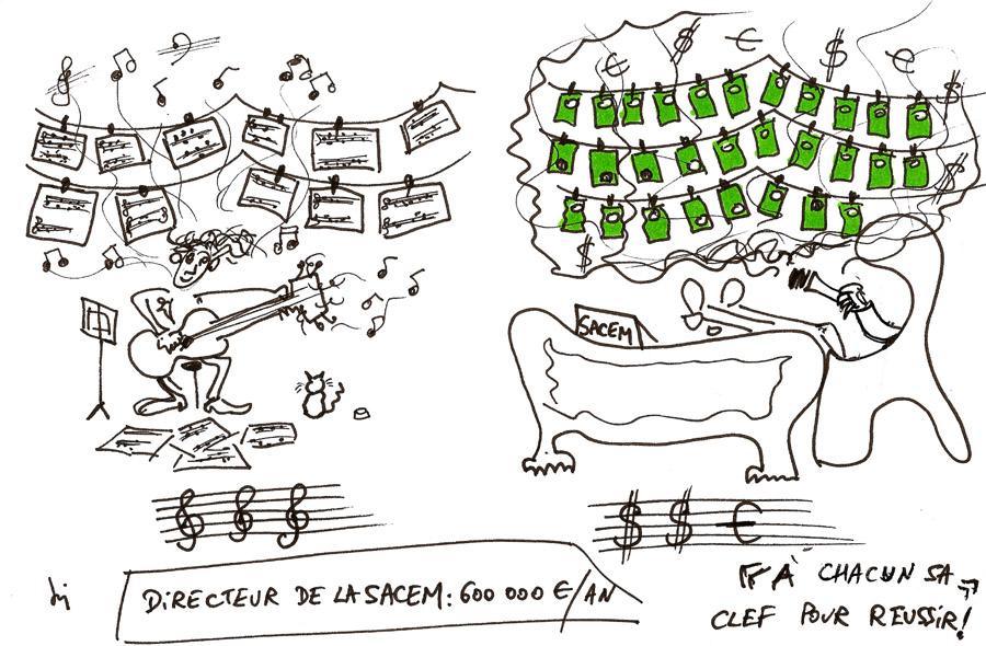 Comment les musiciens vivent de leur musique! SACEM+patron+resize