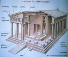 Estructura de los Templos Dóricos