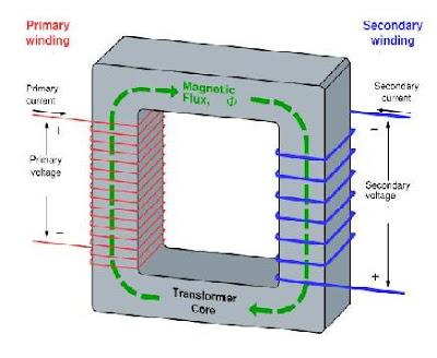Anu Vigyan अणु विज्ञान How Atomic Theory Evolved