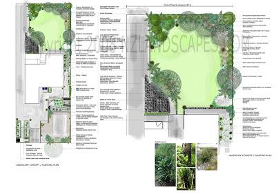 NZ Garden Designers.