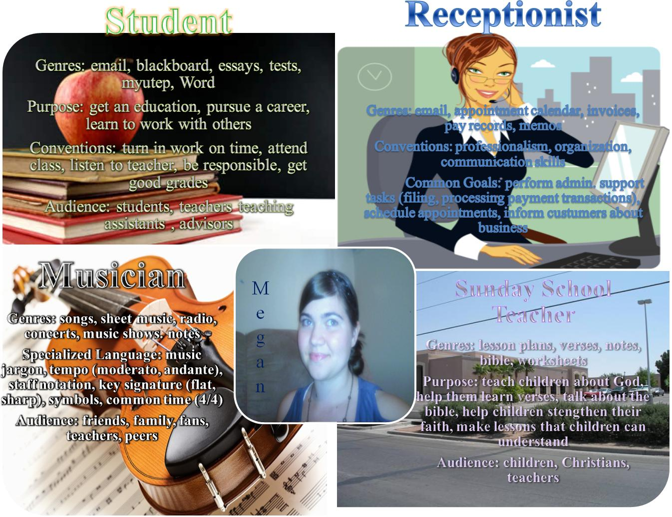 megan bracken s blog discourse community map and response discourse community map and response