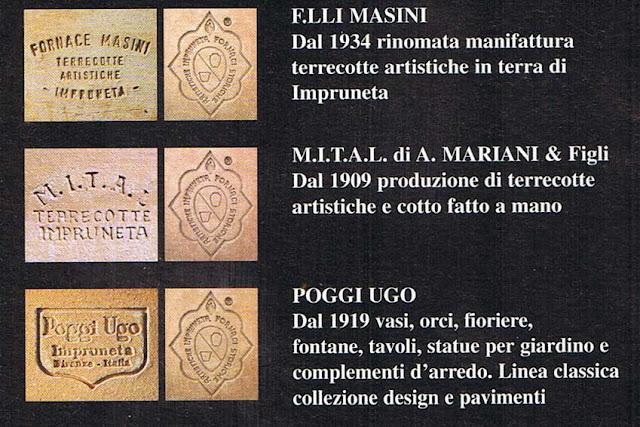 Journal d 39 atelier visite aux fours de la terre cuite d for Masini terrecotte impruneta