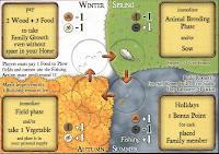 Agricola - střídání ročních dob