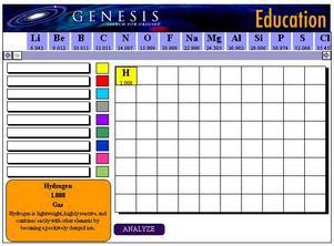 Genesis Tabla Periódica