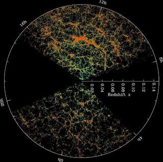 Rebanada del SDSS