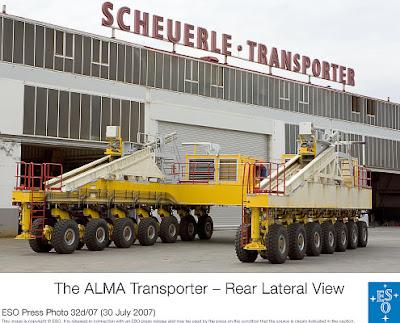 Transporte ALMA