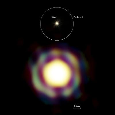 T Leporis en comparación con la órbita de la Tierra alrededor del Sol