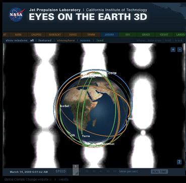 Ojos en la Tierra 3D