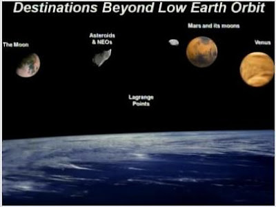 Destinos más allá de una órbita baja terrestre
