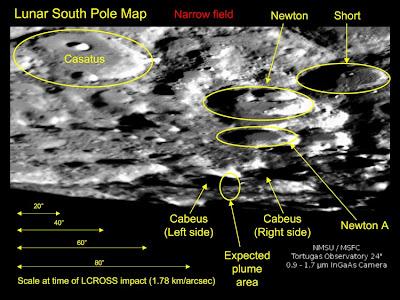 Gráfico etiquetado de Luna y LCROSS