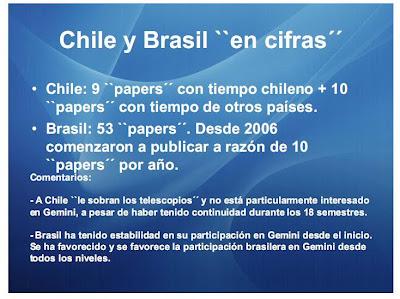 Brasil y Chile en Gémini