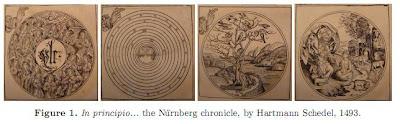 Libros de astronomía en la Biblioteca Nacional