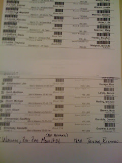 DC Amateur Boxing: 2009 Ringside World Championships Finals Bout Sheet