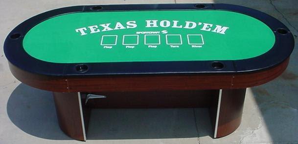 Orden de importancia en poker