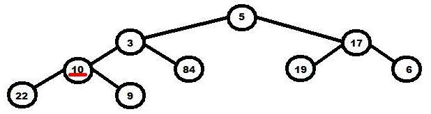 introduction to algorithms cormen 2nd edition pdf