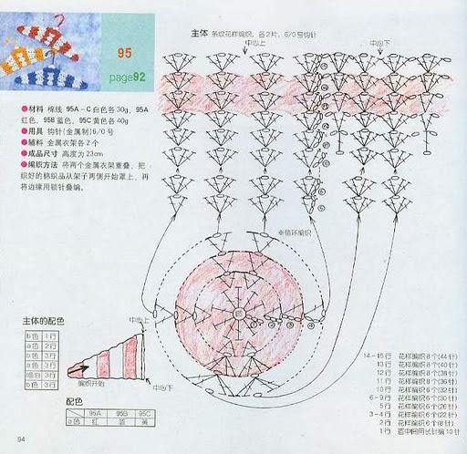 Baño Turco Cuanto Tiempo:Tejidos Al Crochet Manualidades