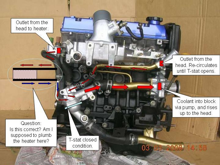 Hooking Up A 4age 16v Rwd Cooling System