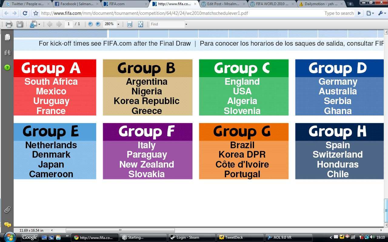 world cup Football 2010: 8 groups of world cup 2010