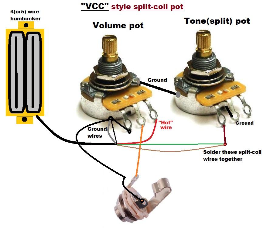 Split-coil knobs! | Guitar Dreamer