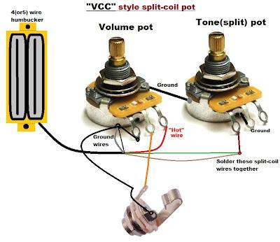 split coil knobs guitar dreamer
