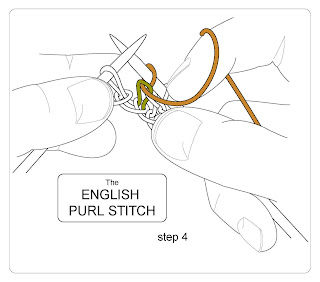 How To Knit A Purl Stitch Step By Step : TECHknitting: The English purl stitch