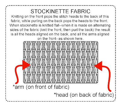 stockinette fabric