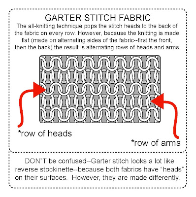 garter st fabric