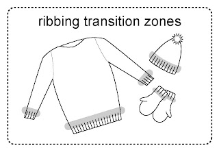 ribbing transition zones