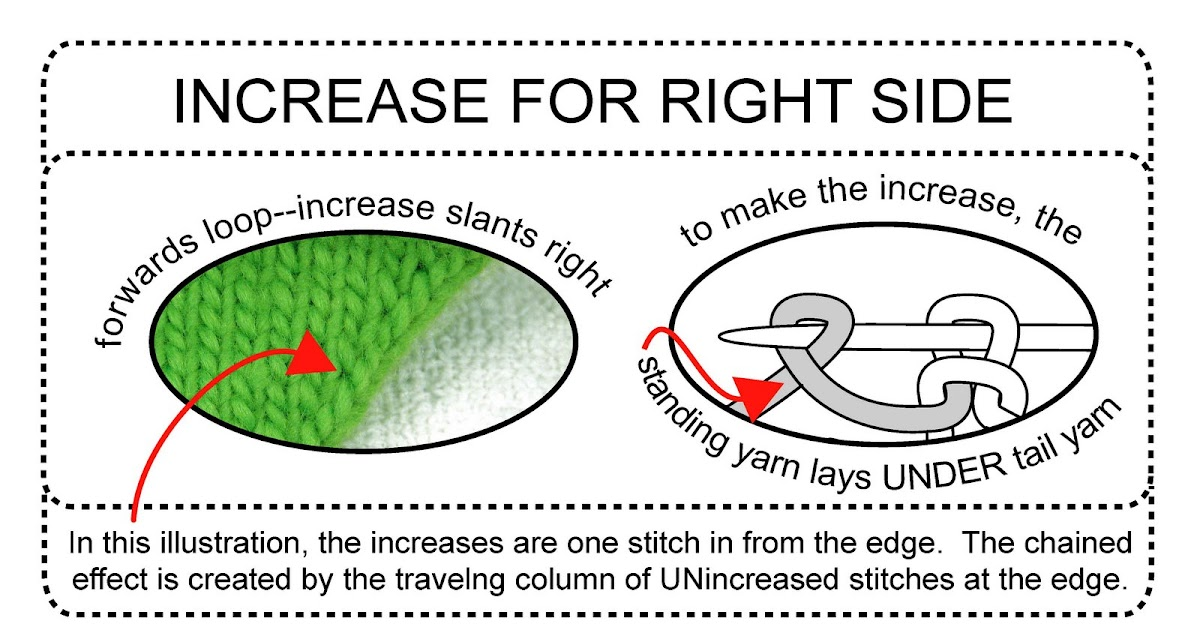 Knitting Increases Left And Right : Techknitting two handy knitted increases one slanting
