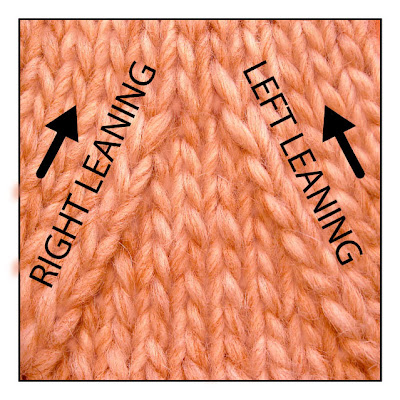 Knitting Stitches Ssp : TECHknitting: Purl decreases: p2tog, p2tbl, ssp