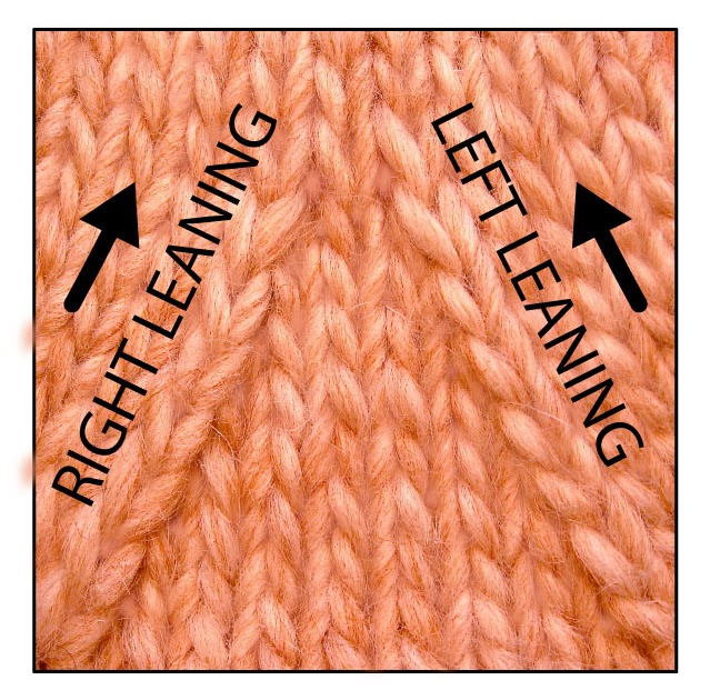 Knitting Decreases Purl Stitch : Techknitting purl decreases p tog tbl ssp