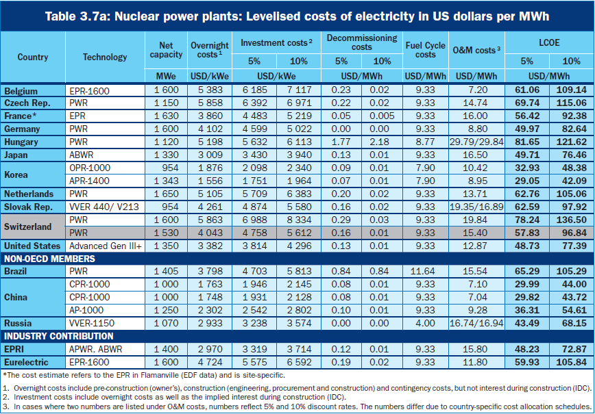 article critique cost accounting for nuclear energy 2/4/04 22812 15 • engineering economics • accounting nuclear energy economics and policy analysis another important distinction – predicting the consequences of alternative.