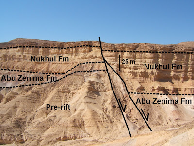 Sedimentary Basins and Petroleum Geology