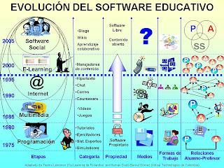 CATÁLOGO SOFTWARE EDUCATIVO