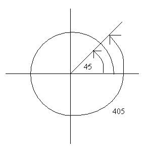how to draw coterminal angle 390