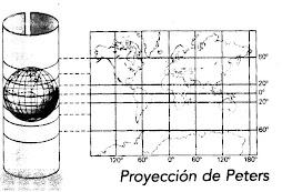 imagen cilindrica