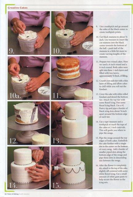 Пошаговые рецепты украшения тортов мастикой фото