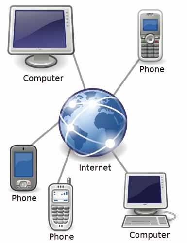 literature review on voice over internet These services that provide access over the internet are called voip , and will  allow you to make calls over the internet (as long as you have a high speed.